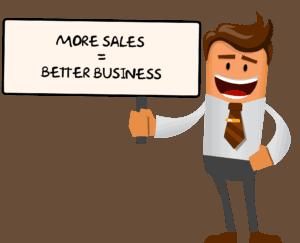 SALES concept marketing management philosophies