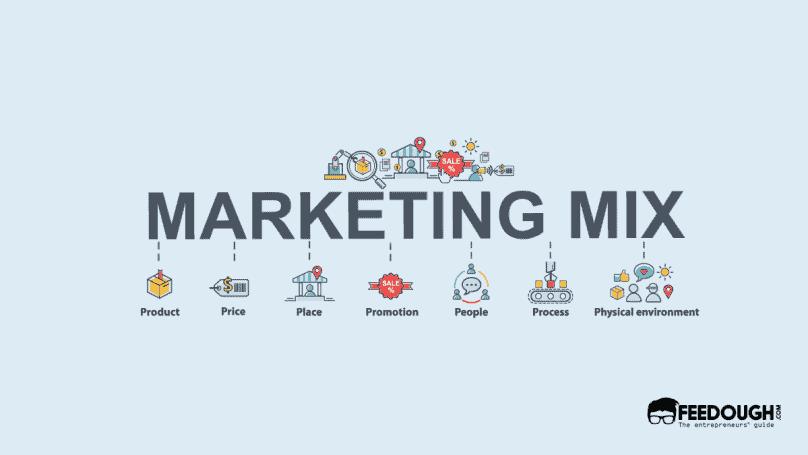 marketing mix 4 ps of marketing