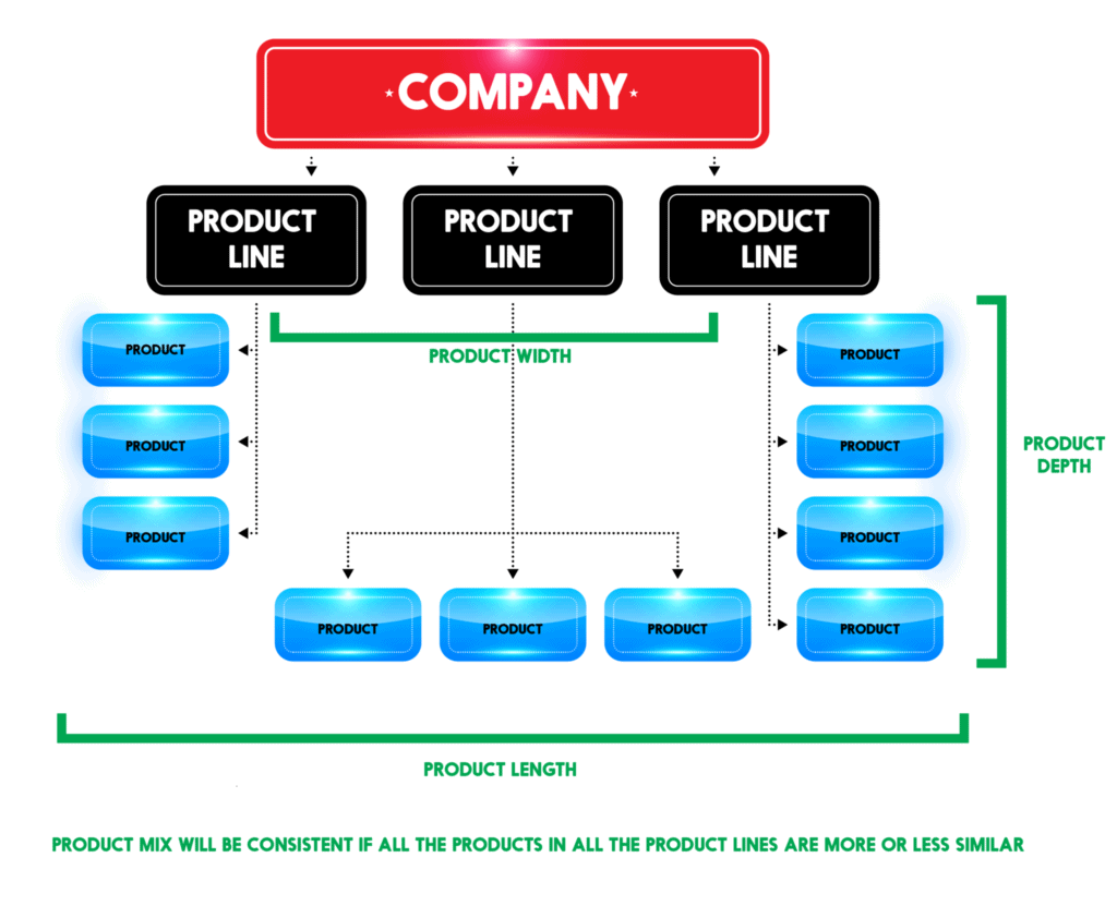 diagram of product mix wiring diagram list explanation examples feedough diagram of product mix diagram of product mix