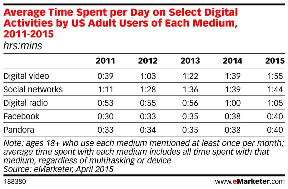 digital-video-brand-integration