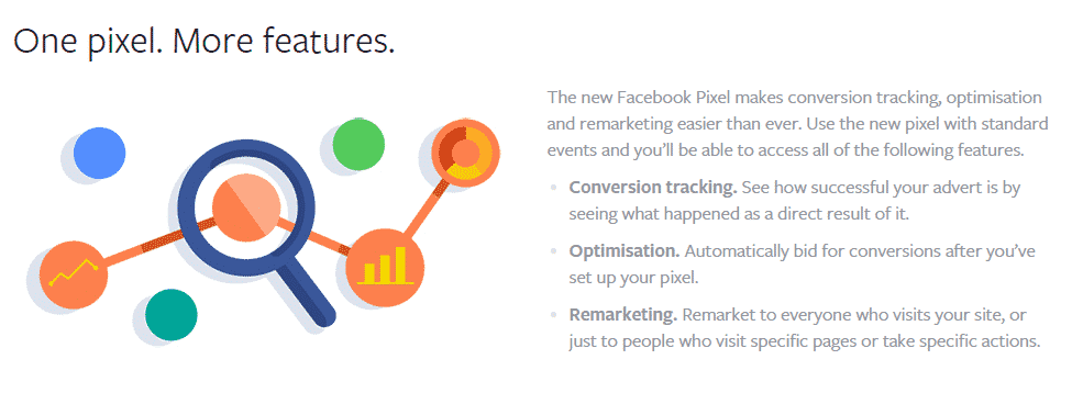 facebook remarketing pixel