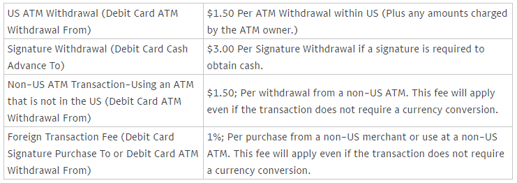 comment paypal fait-il des frais de carte de débit