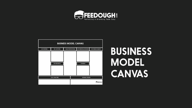 Business Model Canvas Explained 1