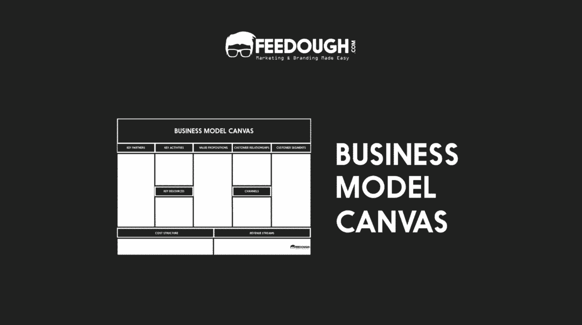 Business Model Canvas Explained 1