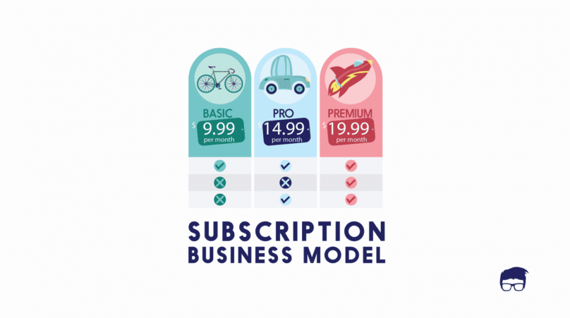 The Subscription Business Model 1