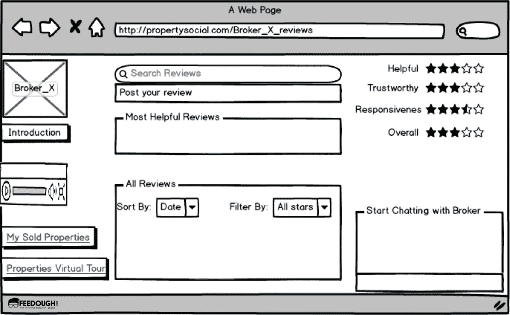 what are wireframes