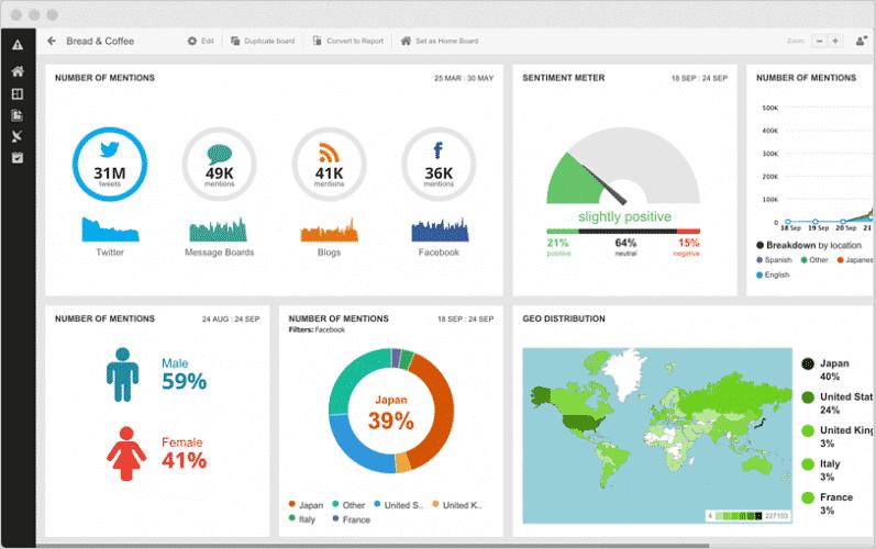 hootsuite marketing tool