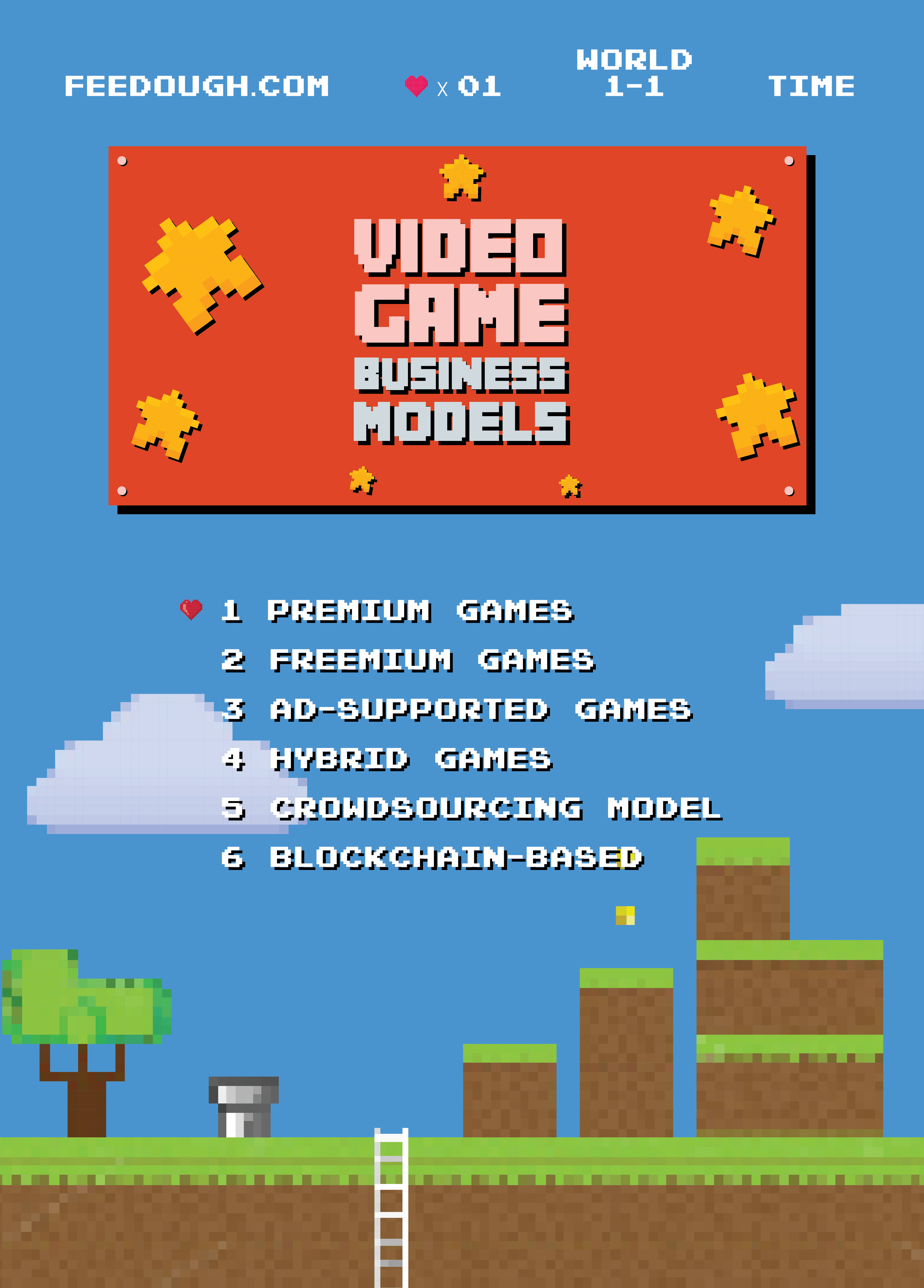 game business models infographic
