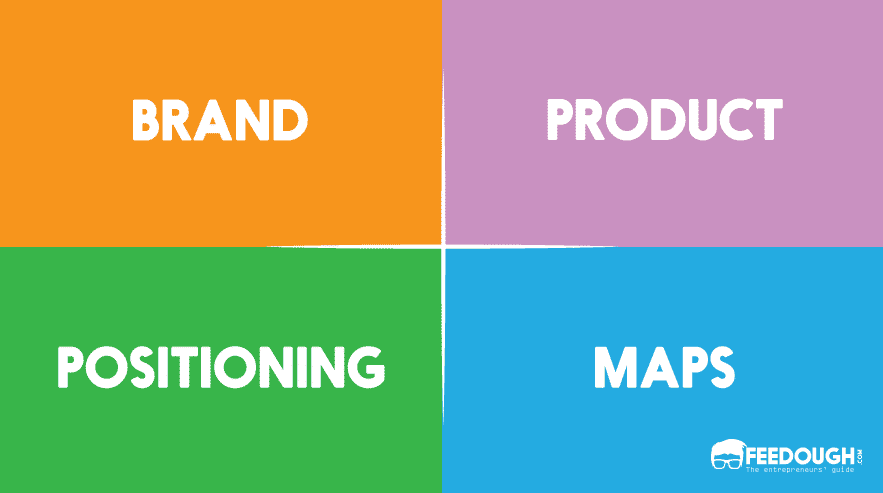 Product and Brand Positioning Map 1