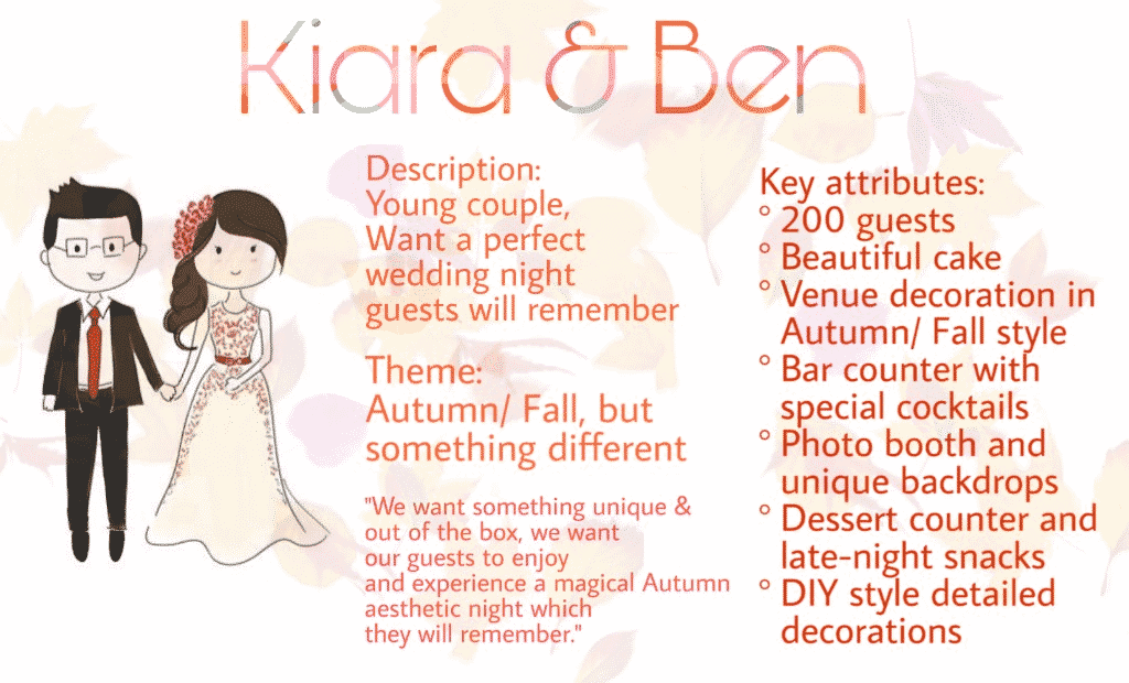 Customised Customer Profile for a Wedding Planning agency