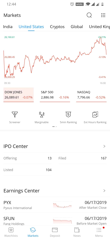 WeBull Markets