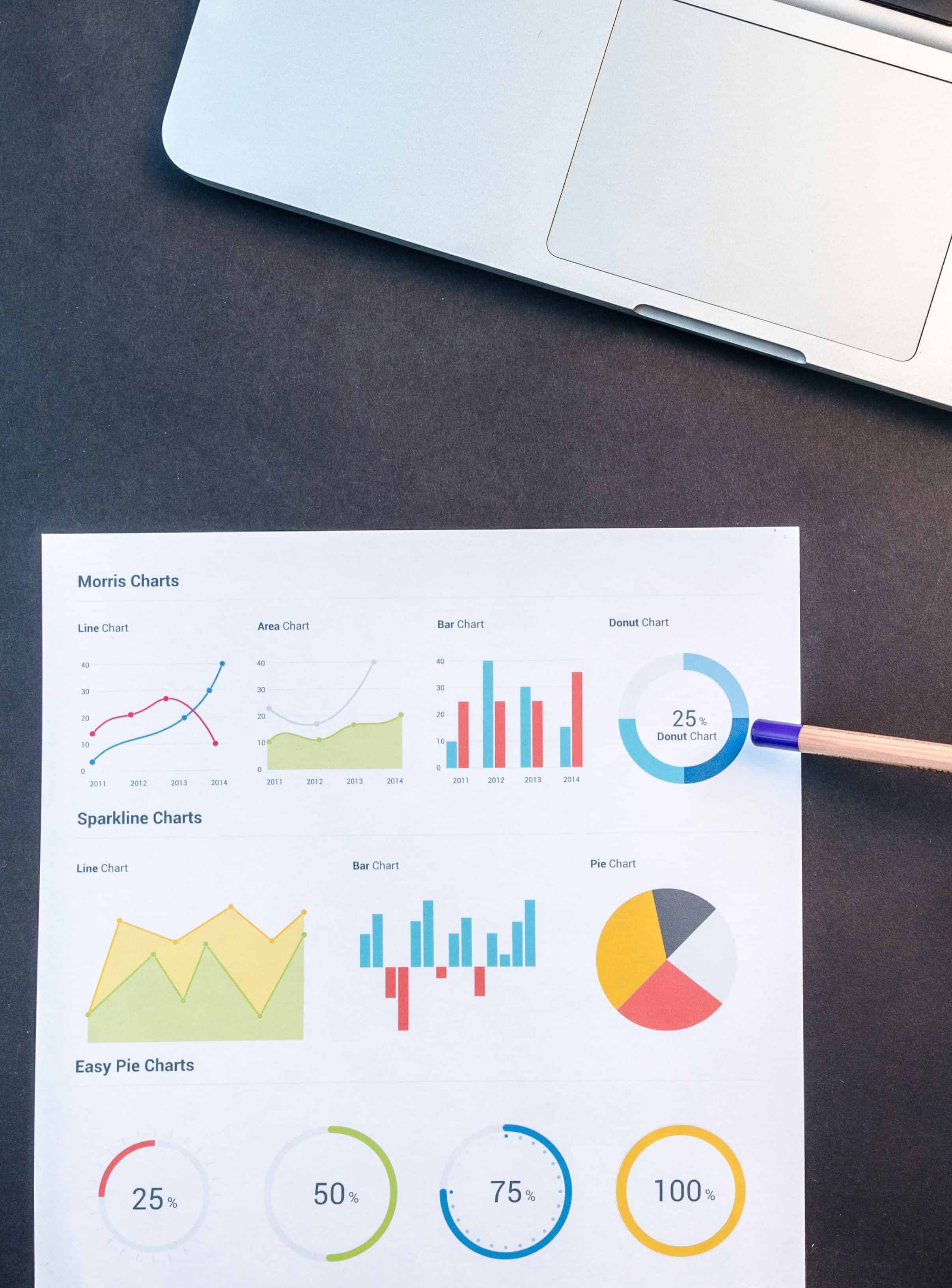 Advanced Product Management: Vision, Strategy & Metrics