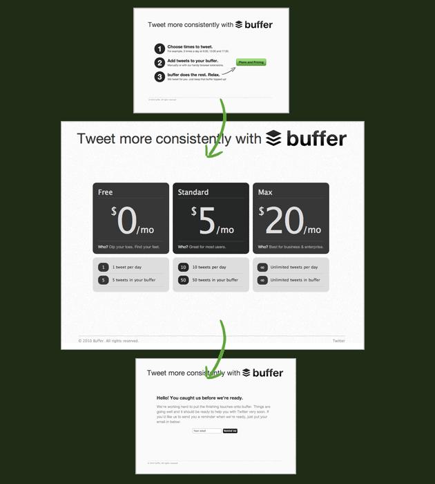 Buffer mvp landing page