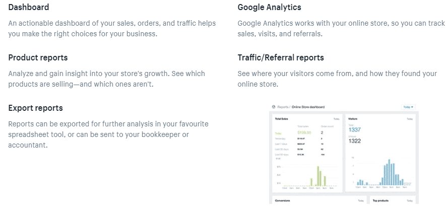 shopify analytics