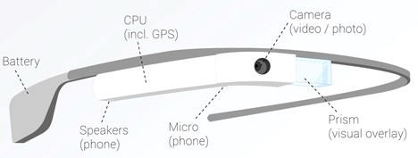 google glass specification