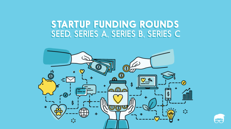 startup funding rounds