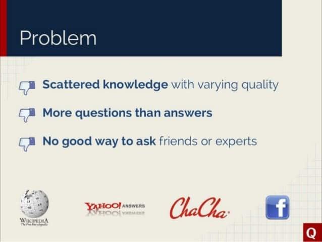 quora problem slide