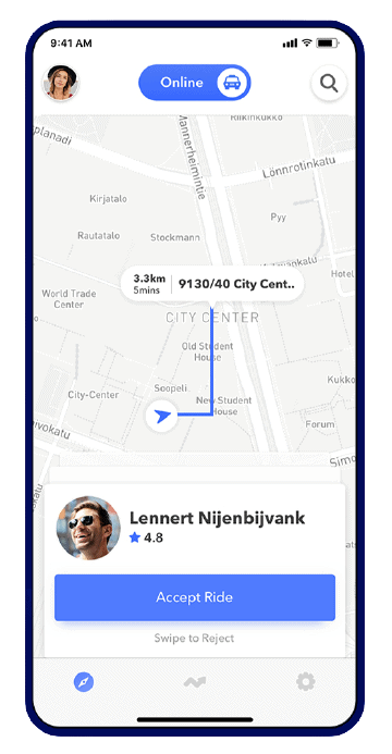 uber algorithm